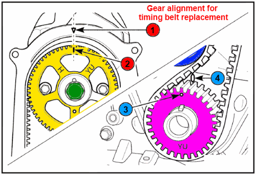 Engine Timing Installation Timing Belt on 2010 chevy aveo engine diagram