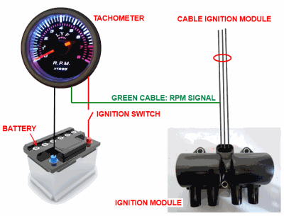 installation diagram tachometer how to install a tachometer in your car how to wire a tachometer diagrams at n-0.co