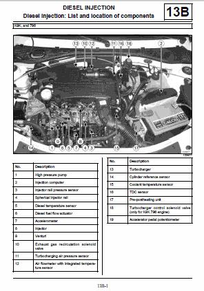 index of imagenes duster rh autodaewoospark com manual del usuario renault duster manual del propietario renault duster