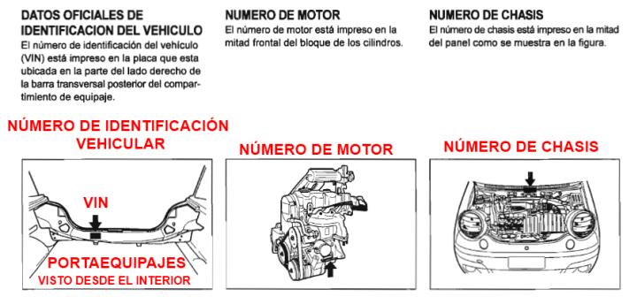 etiquetas de identificaci u00f3n vehicular vin  n u00famero de motor