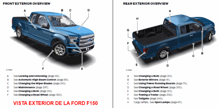 Fiesta furthermore 1vfz1 1999 Ford E350 Fuse Panel Diagram together with 2qf  Fuse Box Diagram 2002 Ford F 150 as well 1j65q 2002 Ford Explorer Fuse Box Diagram Needed likewise RepairGuideContent. on diagrama de fusibles 2000 ford f 150