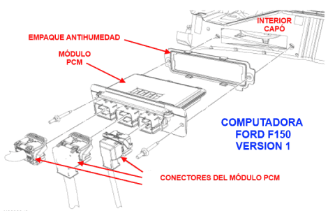 computadora ford f150 version 1 93 f150 pcm wiring diagram 93 f150 fuel system diagram wiring GM Factory Wiring Diagram at bayanpartner.co