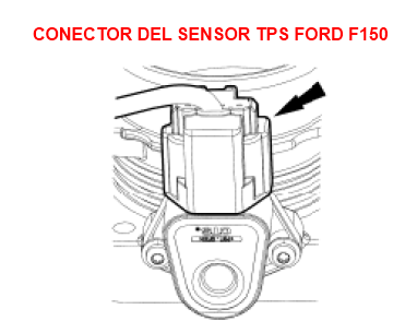 Remove Fuse Box Ford F150