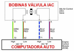 V 225 Lvula Iac 243 Sensor Iac Idle Air Control Valve Fallas Y