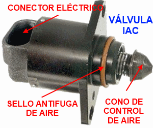 valvula-IAC-matiz-spark  Tracker Wiring Diagram on