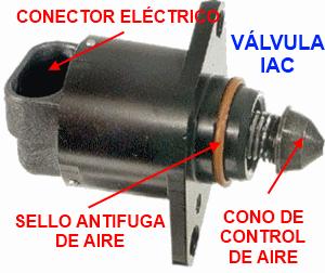 La Valvula Iac Sensor Iac Esta Sujeta Al Block De Aluminio Del Motor Por Dos Tornillos Segun Se Muestra En La Fotografia De Mas Abajo Es Alimentada Y