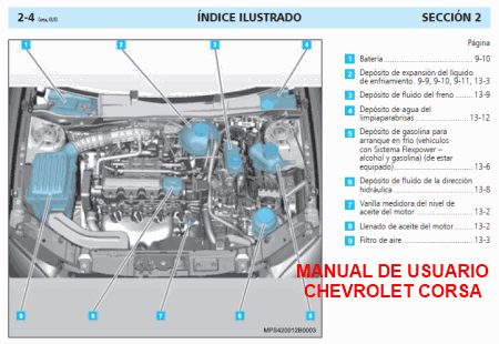 Manual de Usuario ó Propietario Chevrolet Corsa