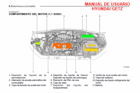 Manual de Usuario Hyundai Getz