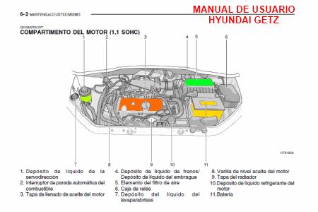 index of imagenes manual rh autodaewoospark com manual de taller hyundai getz manual de taller hyundai getz crdi 1.5