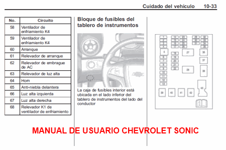 Manual Usuario Propietario Chevrolet Sonic on Silverado Fuse Diagram