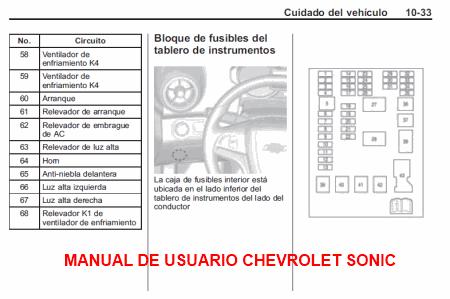 Manual Usuario Propietario Chevrolet Sonic
