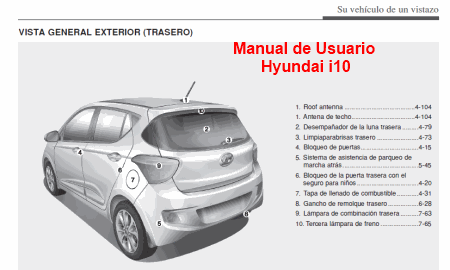Manual de Usuario Hyundai i10