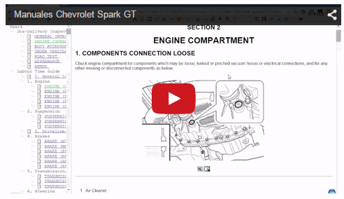 manuales del chevrolet spark gt m300 beat usuario y t cnico rh autodaewoospark com manual spark gt pdf manual spark gt 2014