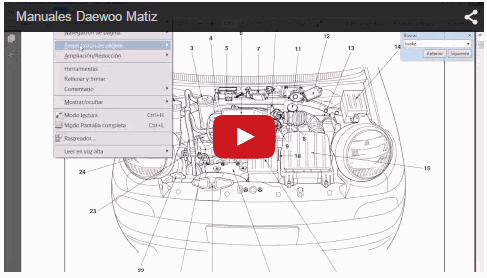 Video Manuales Daewoo Matiz