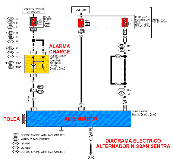 Nissanbrakecontrol together with Kia Cerato in addition 1787 furthermore Transistores Del Motor Parte 1 in addition Volkswagen Golf Mk3 Fuse Box Diagram. on nissan sentra diagram