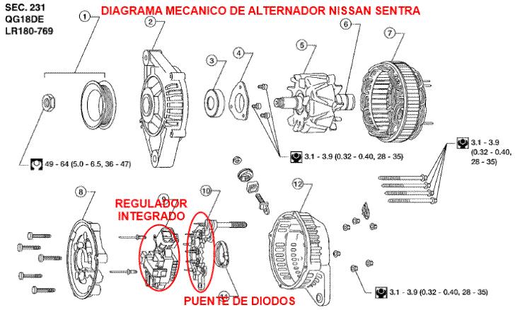 Alternador Nissan Sentra