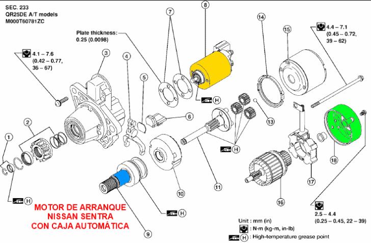 Motor de arranque Nissan Sentra
