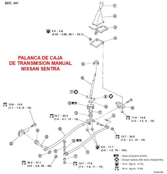 Manual Pdf De Caja Nissan Sentra