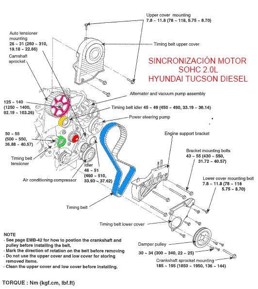 Sincronizaci 243 N Motor Hyundai Tucson