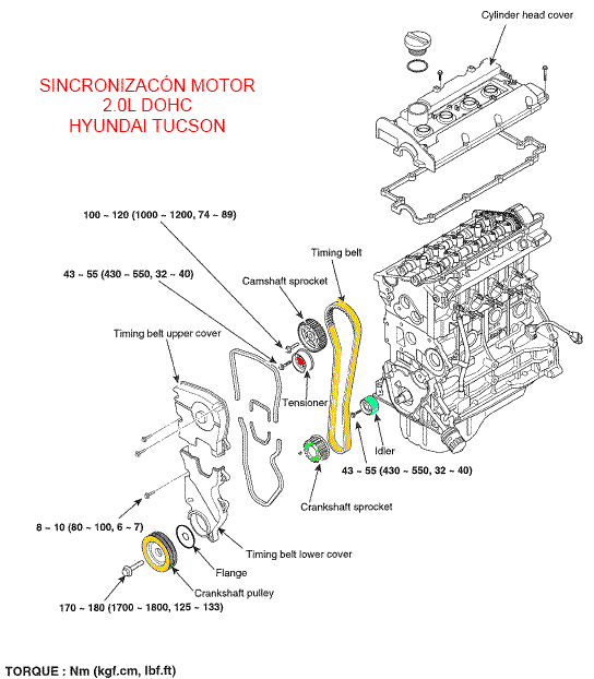 2015 tucson radio wiring diagram