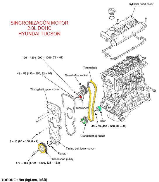 sincronizaci u00f3n motor hyundai tucson