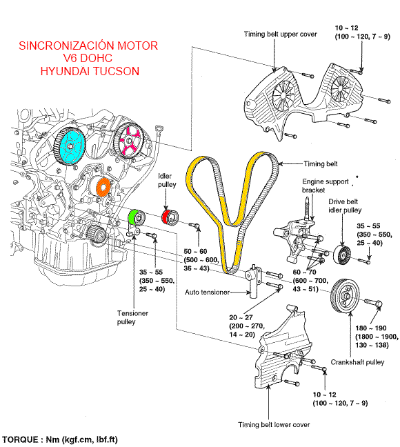 Sincronizacion Motor Hyundai Tucson on 2006 hyundai sonata engine