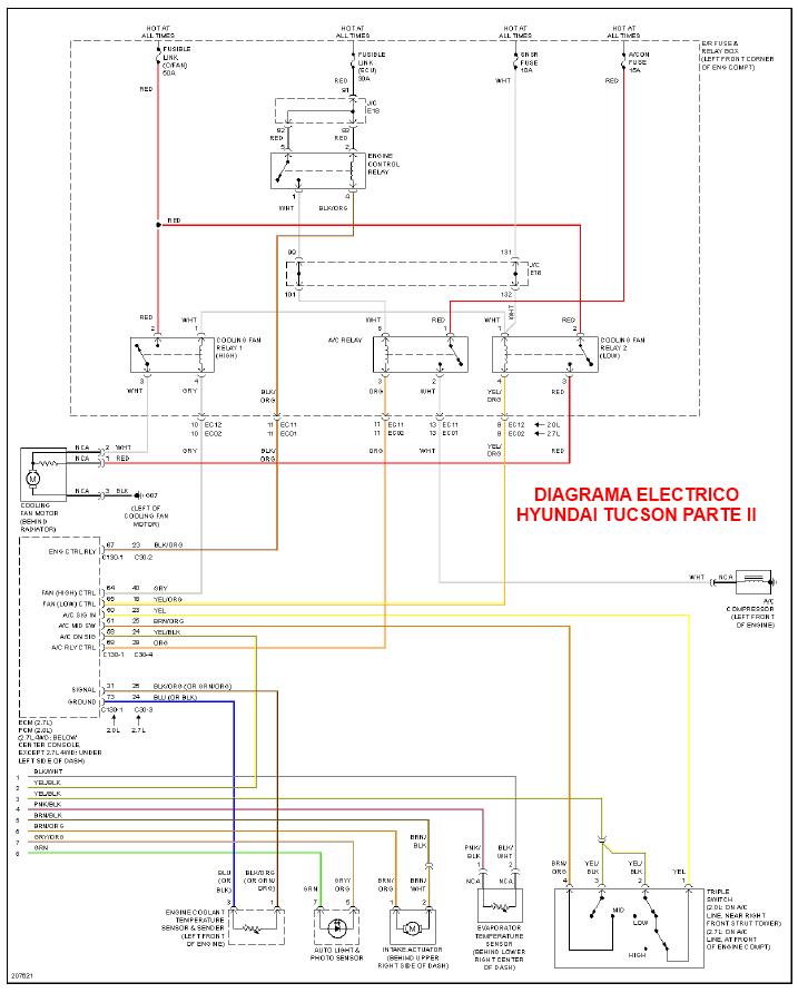 Diagramas El U00e9ctricos Del Hyundai Tucson