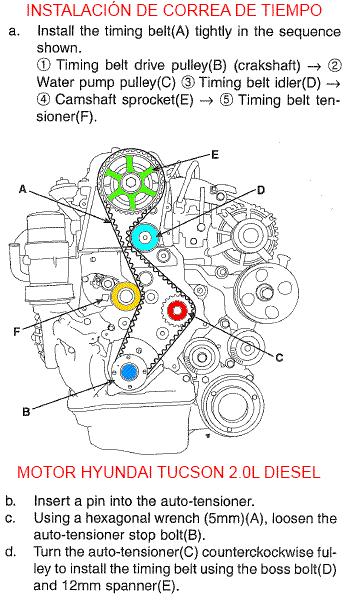 Instalacion Banda Tiempo Tucson Diesel Sohc on 2013 Hyundai Sonata Engine