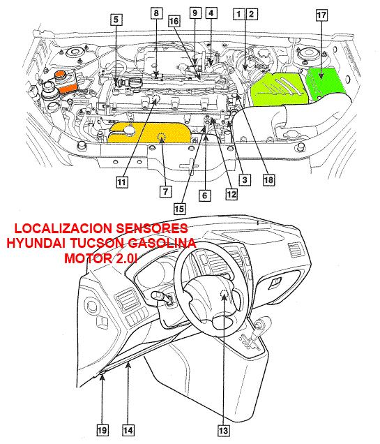 N14 Mind Map Sensor Wiring Diagram together with Hyundai Sonata Sport 2015 Filters moreover 2001 Kia Rio Ecm Wiring Diagram additionally Belt Diagram 2006 Hyundai Azera likewise 2006 Hyundai Accent Wiring Diagram. on hyundai accent ecm