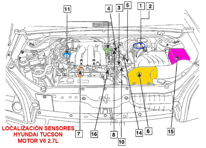 Localizaci 243 N De Sensores Motor Hyundai Tucson