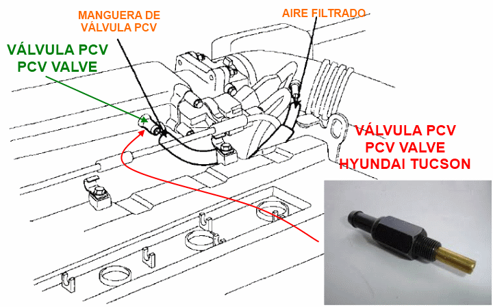 saab 2 0 engine diagram pcv saab parts diagram wiring
