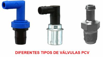 Tipos de válvulas PCV