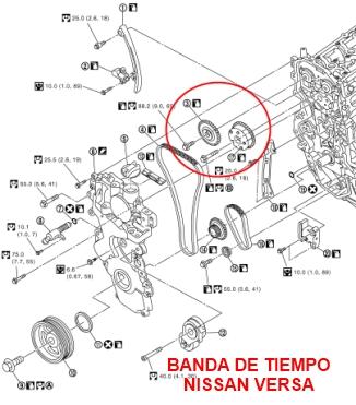 manual de usuario nissan versa 2008