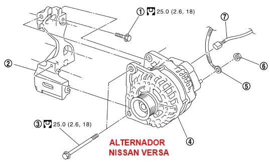 bater u00eda  motor de arranque y alternador nissan versa