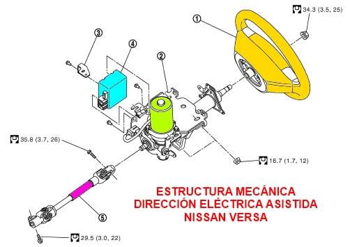Sistema de dirección electromecánica