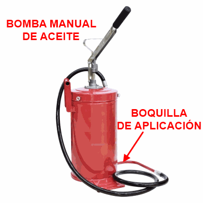 Bomba manual de aceite