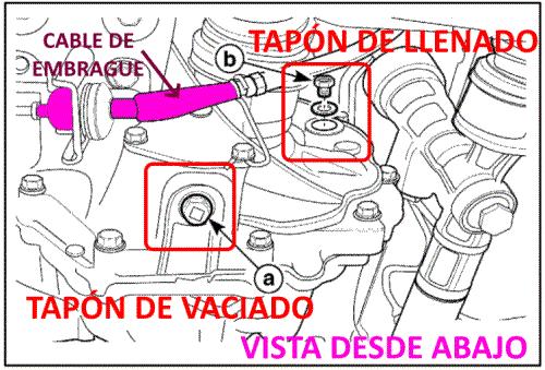 aceite de caja de cambios o caja de transmisi n rh autodaewoospark com Manual Transmission Diagram Manual Car
