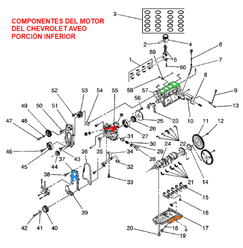 2007 Nissan Altima Fuse Box 2010 Nissan Altima Fuse Box Diagram Pertaining To 1998 Nissan Altima Fuse Box Diagram additionally 2010 Chevy Equinox Fuse Box Diagram moreover Manuales De Mecanica Gratis additionally 5 7 Vortec Wiring Diagram besides T11721251 2002 nissan maxima 3 5 cylinder head. on chevy aveo 5