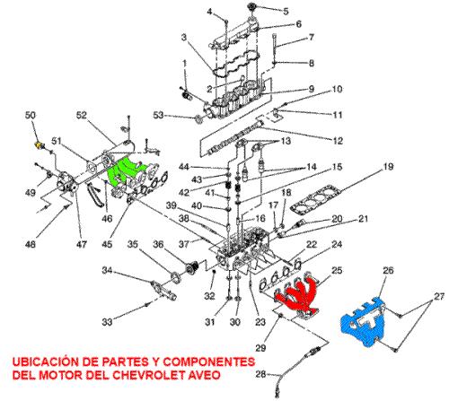 Ubicaci U00f3n De Componentes Del Motor Del Chevrolet Aveo
