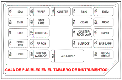 diagrama de fusibles del chevy  diagrama  free engine
