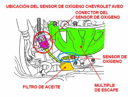 chevrolet aveo emotion 2010 with Sensor Oxigeno Chevrolet Aveo on Chevrolet Aveo Sedan Nuevo 2015 En Chile additionally Chevrolet Aveo 2010 Vp926264 Dacarautos additionally Ubicacion  ponentes Partes Motor Chevrolet Aveo furthermore Watch moreover Watch.