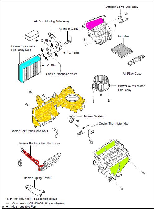 Partes del sistema de calefaccion del automovil pdf
