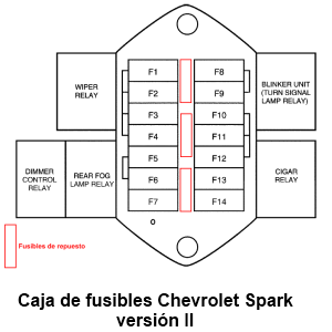 2000 Ford Expedition Fuse Manual on ford expedition relay diagram