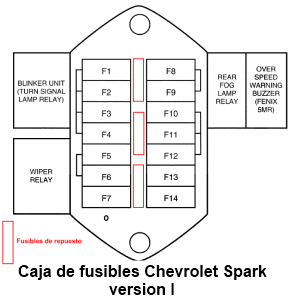 Diagrama Electrico Caja Fusibles Matiz Spark on 2007 chevrolet aveo