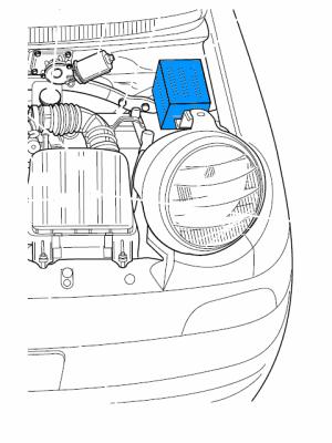 ubicaci u00f3n de cajas de fusibles en el autom u00f3vil