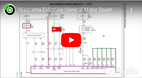 Video diagrama eléctrico general Daewoo Matiz y Chevroelt Spark
