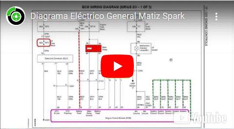 Diagrama el  ctrico general Matiz    y    Spark