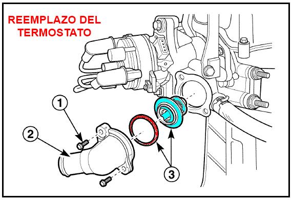 diagramas nissan