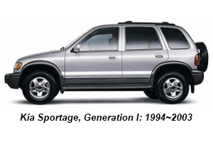 Kia sportage manuals owner manual and workshop manual kia sportage manuals generation i 1994 1995 1996 1997 1998 1999 2000 2001 2002 2003 sciox Image collections