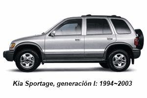 Manual Kia Sportage 1994, 1995, 1996, 1997, 1998, 1999, 2000, 2001, 2002, 2003
